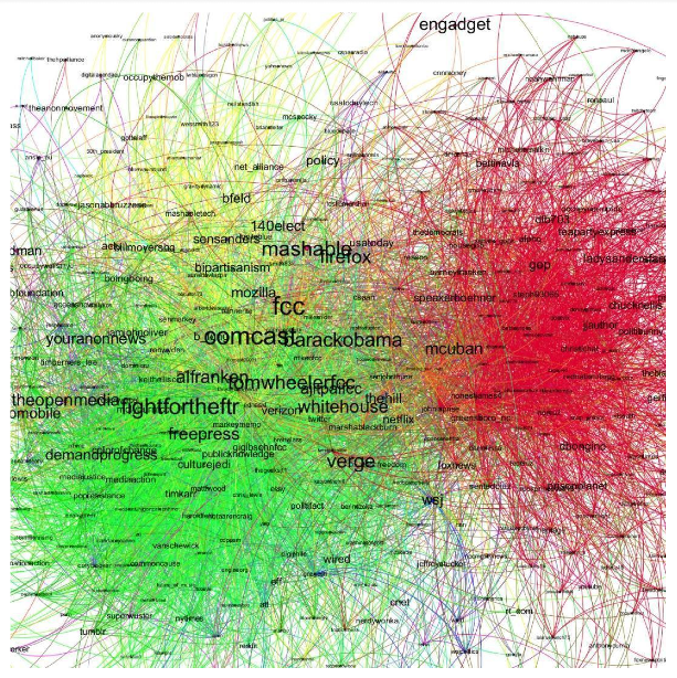 A network analysis graph of the the Twitter Debate on Net Neutrality.